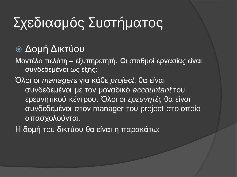 Σχεδιασμός Συστήματος  Δομή Δικτύου Μοντέλο πελάτη – εξυπηρετητή.