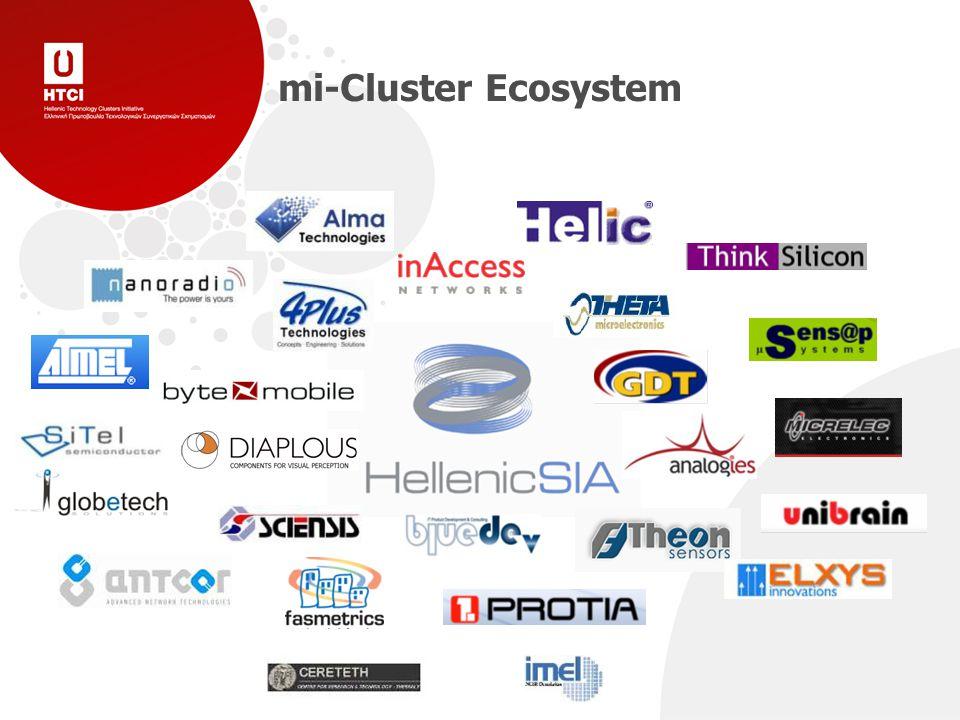 mi-Cluster Ecosystem