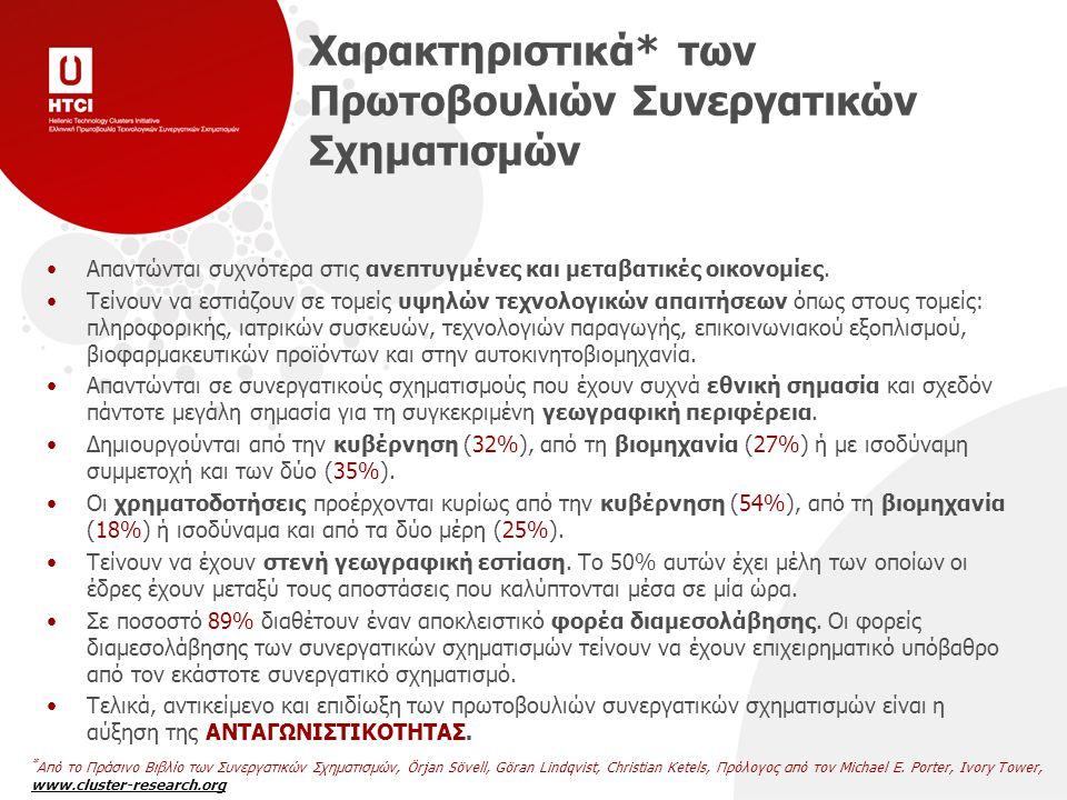 Agenda Οι Συνεργατικοί Σχηματισμοί και το επιχειρηματικό τοπίο στην Ελλάδα Η προσέγγιση του HTCI Επόμενα βήματα