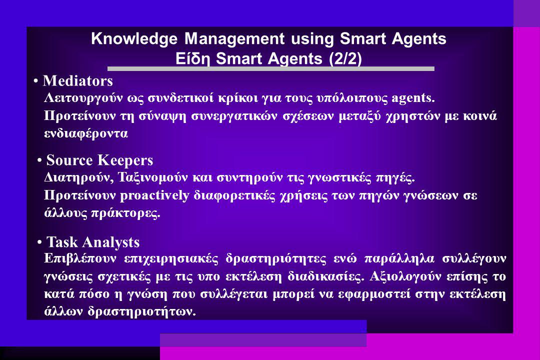 Knowledge Management using Smart Agents Είδη Smart Agents (2/2) Επιβλέπουν επιχειρησιακές δραστηριότητες ενώ παράλληλα συλλέγουν γνώσεις σχετικές με τις υπο εκτέλεση διαδικασίες.