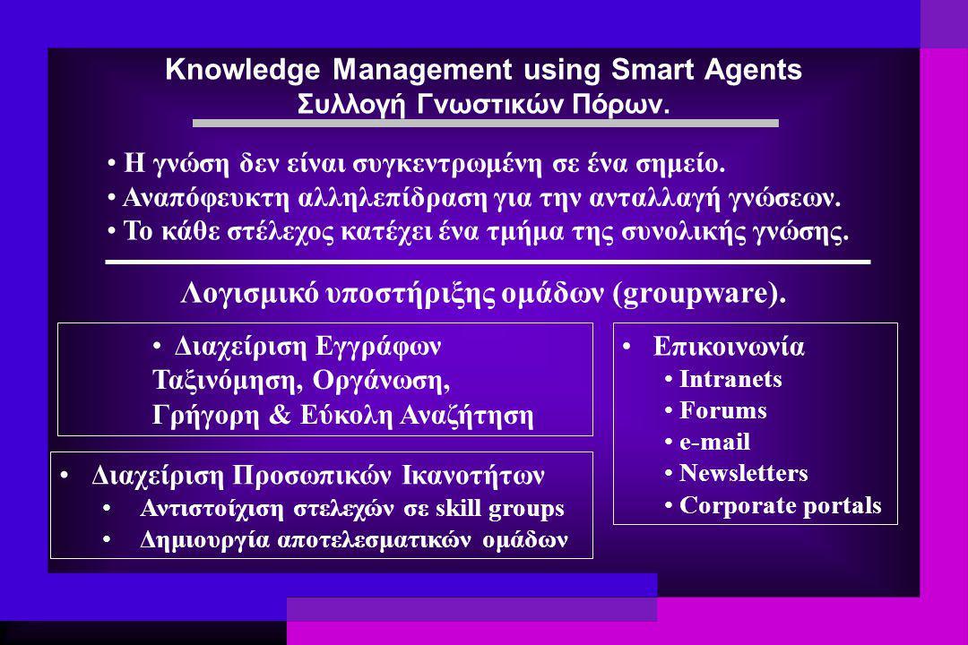 Knowledge Management using Smart Agents Συλλογή Γνωστικών Πόρων.