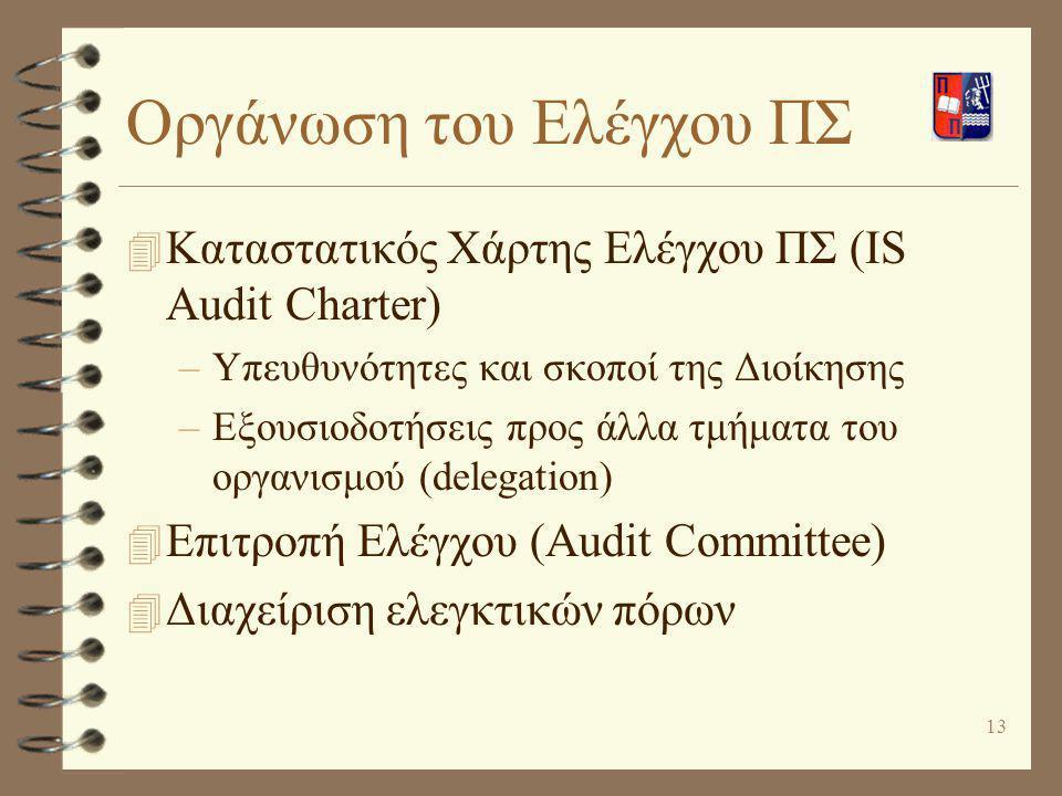 13 Οργάνωση του Ελέγχου ΠΣ 4 Καταστατικός Χάρτης Ελέγχου ΠΣ (IS Audit Charter) –Υπευθυνότητες και σκοποί της Διοίκησης –Εξουσιοδοτήσεις προς άλλα τμήμ