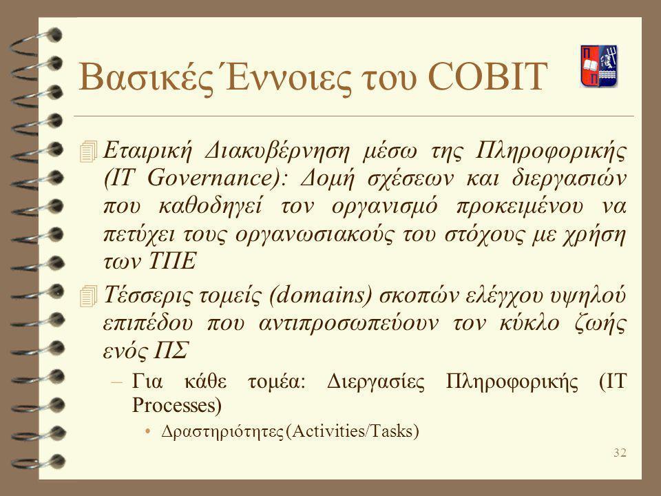 32 Βασικές Έννοιες του COBIT 4 Εταιρική Διακυβέρνηση μέσω της Πληροφορικής (IT Governance): Δομή σχέσεων και διεργασιών που καθοδηγεί τον οργανισμό πρ