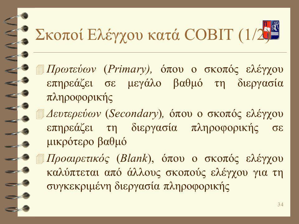 34 Σκοποί Ελέγχου κατά COBIT (1/2) 4 Πρωτεύων (Primary), όπου ο σκοπός ελέγχου επηρεάζει σε μεγάλο βαθμό τη διεργασία πληροφορικής 4 Δευτερεύων (Secon