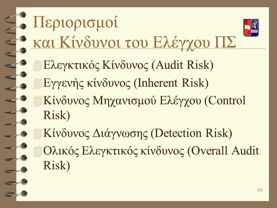 46 Περιορισμοί και Κίνδυνοι του Ελέγχου ΠΣ 4 Ελεγκτικός Κίνδυνος (Audit Risk) 4 Εγγενής κίνδυνος (Inherent Risk) 4 Κίνδυνος Μηχανισμού Ελέγχου (Contro