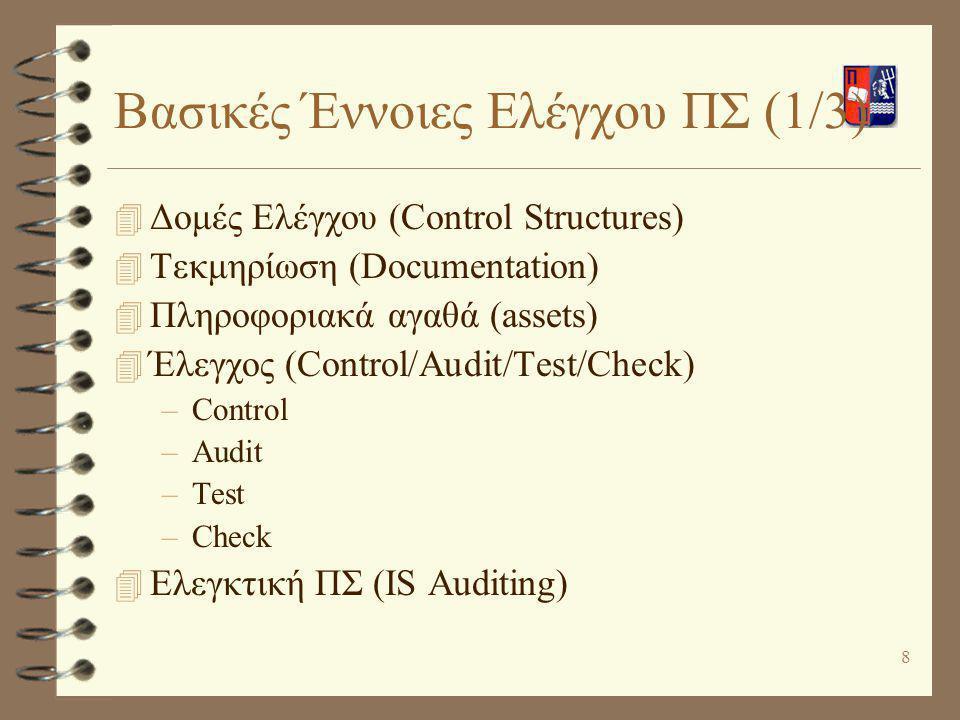 8 Βασικές Έννοιες Ελέγχου ΠΣ (1/3) 4 Δομές Ελέγχου (Control Structures) 4 Τεκμηρίωση (Documentation) 4 Πληροφοριακά αγαθά (assets) 4 Έλεγχος (Control/