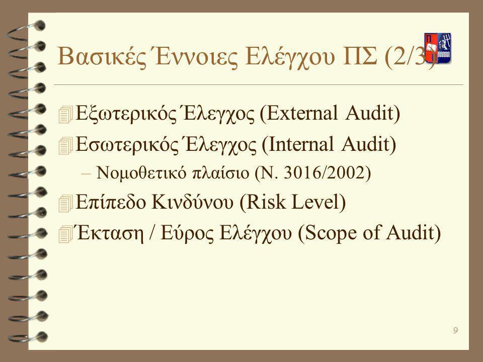 9 Βασικές Έννοιες Ελέγχου ΠΣ (2/3) 4 Εξωτερικός Έλεγχος (External Audit) 4 Εσωτερικός Έλεγχος (Internal Audit) –Νομοθετικό πλαίσιο (Ν. 3016/2002) 4 Επ