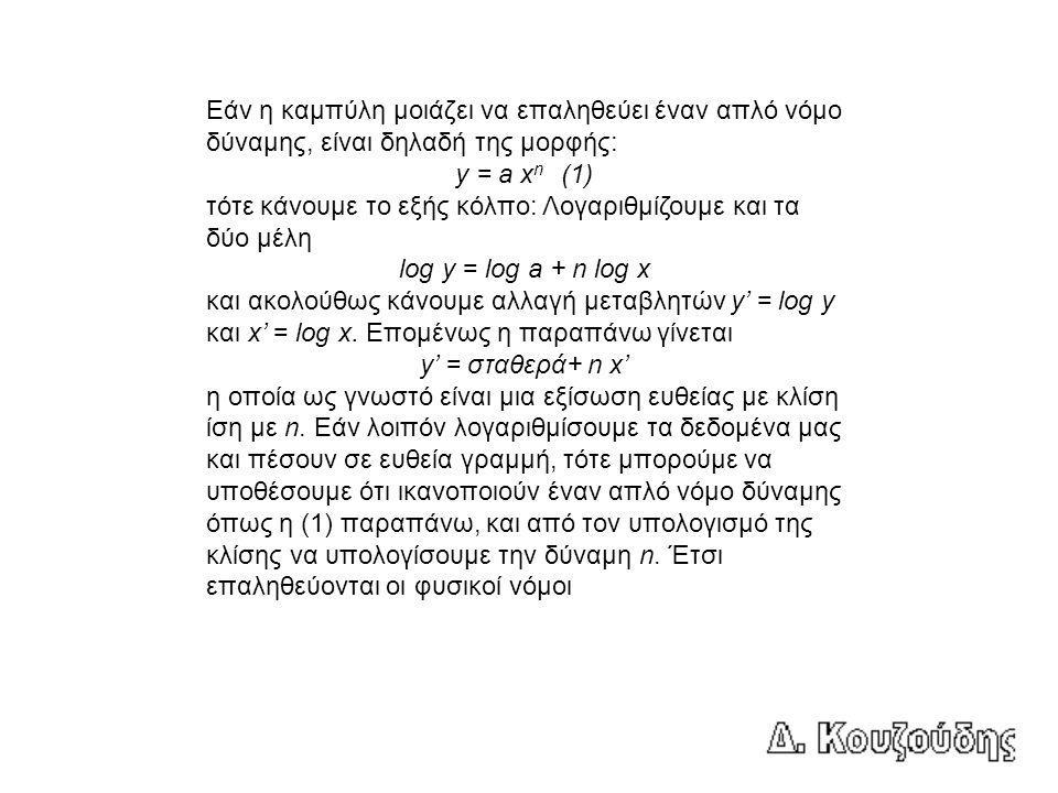 Εάν η καμπύλη μοιάζει να επαληθεύει έναν απλό νόμο δύναμης, είναι δηλαδή της μορφής: y = a x n (1) τότε κάνουμε το εξής κόλπο: Λογαριθμίζουμε και τα δύο μέλη log y = log a + n log x και ακολούθως κάνουμε αλλαγή μεταβλητών y' = log y και x' = log x.
