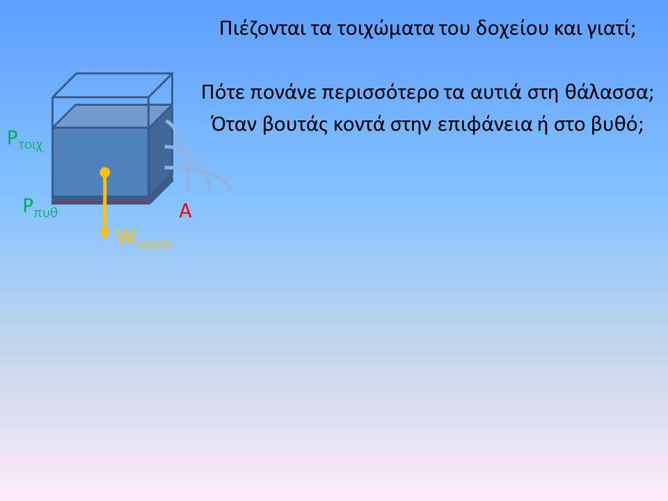 Πιέζονται τα τοιχώματα του δοχείου και γιατί; Πότε πονάνε περισσότερο τα αυτιά στη θάλασσα; Όταν βουτάς κοντά στην επιφάνεια ή στο βυθό; W νερού P πυθ