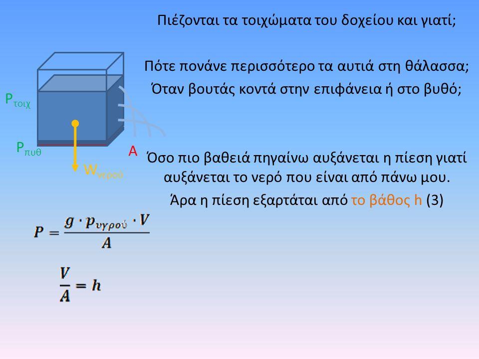 Πιέζονται τα τοιχώματα του δοχείου και γιατί; Πότε πονάνε περισσότερο τα αυτιά στη θάλασσα; Όταν βουτάς κοντά στην επιφάνεια ή στο βυθό; Όσο πιο βαθει
