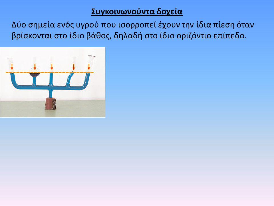 Δύο σημεία ενός υγρού που ισορροπεί έχουν την ίδια πίεση όταν βρίσκονται στο ίδιο βάθος, δηλαδή στο ίδιο οριζόντιο επίπεδο.
