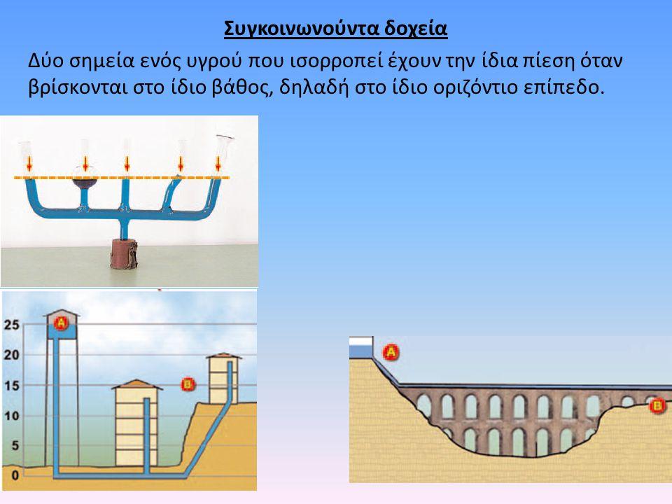 Συγκοινωνούντα δοχεία Δύο σημεία ενός υγρού που ισορροπεί έχουν την ίδια πίεση όταν βρίσκονται στο ίδιο βάθος, δηλαδή στο ίδιο οριζόντιο επίπεδο.