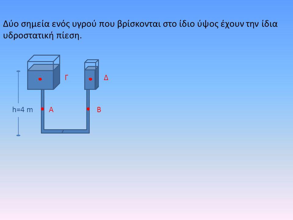 Δύο σημεία ενός υγρού που βρίσκονται στο ίδιο ύψος έχουν την ίδια υδροστατική πίεση. h=4 mΑΒ ΓΔ