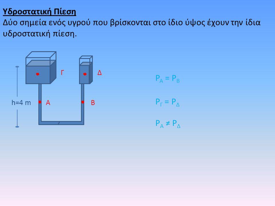 Υδροστατική Πίεση Δύο σημεία ενός υγρού που βρίσκονται στο ίδιο ύψος έχουν την ίδια υδροστατική πίεση. h=4 mΑΒ ΓΔ P A = P B P Γ = P Δ P Α ≠ P Δ