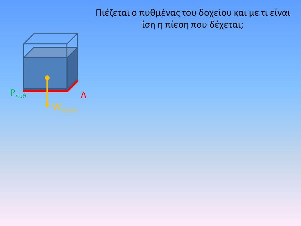 Πιέζεται ο πυθμένας του δοχείου και με τι είναι ίση η πίεση που δέχεται; Το βάρος w του νερού πιέζει την επιφάνεια Α του πυθμένα με πίεση P W νερού P πυθ A