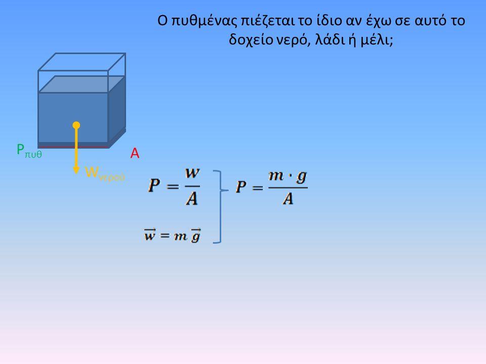 Ο πυθμένας πιέζεται το ίδιο αν έχω σε αυτό το δοχείο νερό, λάδι ή μέλι; Η πίεση στον πυθμένα εξαρτάται από τη μάζα του υγρού για συγκεκριμένο όγκο, δηλαδή την πυκνότητα p υγρού του υγρού.