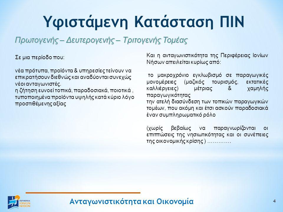 Ανταγωνιστικότητα και Οικονομία  Η υψηλή αναγνωρισιμότητά της ως δημοφιλούς και διεθνώς γνωστού τουριστικού προορισμού της Μεσογείου.
