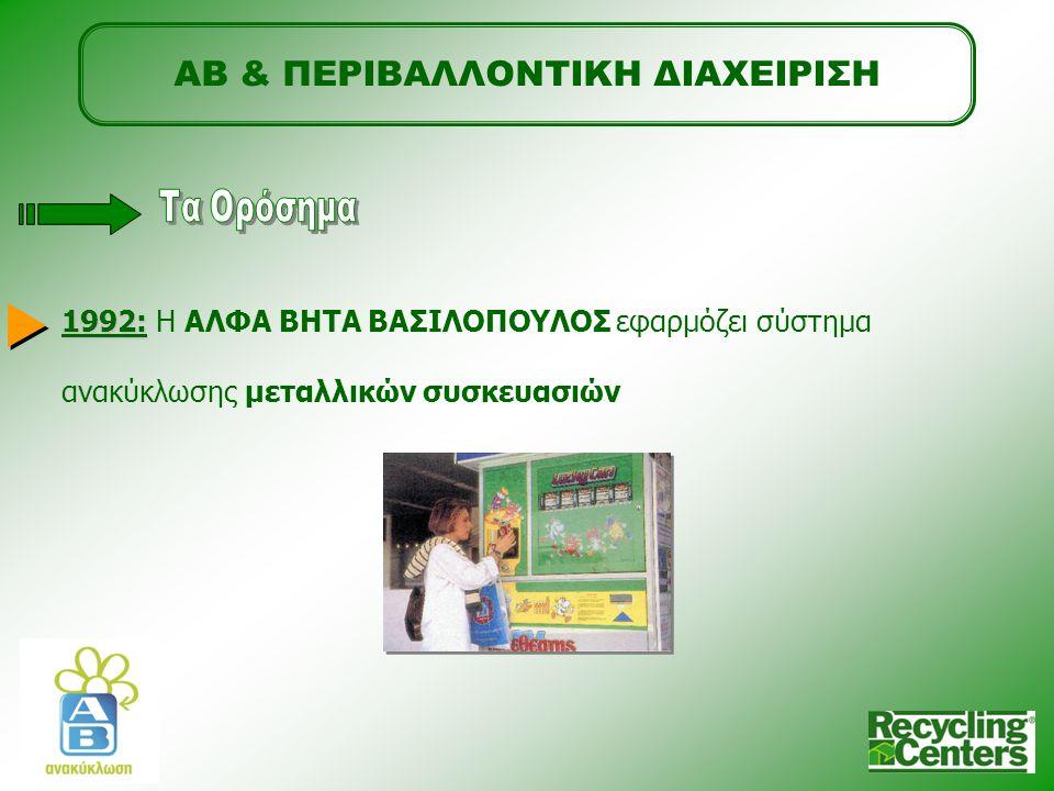 ΑΒ & ΠΕΡΙΒΑΛΛΟΝΤΙΚΗ ΔΙΑΧΕΙΡΙΣΗ 1992: 1992: Η ΑΛΦΑ ΒΗΤΑ ΒΑΣΙΛΟΠΟΥΛΟΣ εφαρμόζει σύστημα ανακύκλωσης μεταλλικών συσκευασιών