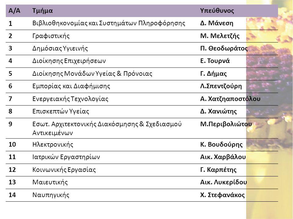 Α/ΑΤμήμαΥπεύθυνος 1 Βιβλιοθηκονομίας και Συστημάτων ΠληροφόρησηςΔ. Μάνεση 2ΓραφιστικήςΜ. Μελετζής 3Δημόσιας ΥγιεινήςΠ. Θεοδωράτος 4Διοίκησης Επιχειρήσ