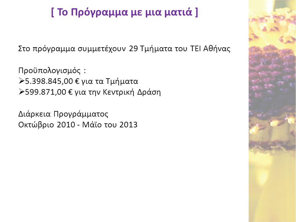 [ Το Πρόγραμμα με μια ματιά ] Στο πρόγραμμα συμμετέχουν 29 Τμήματα του ΤΕΙ Αθήνας Προϋπολογισμός :  5.398.845,00 € για τα Τμήματα  599.871,00 € για