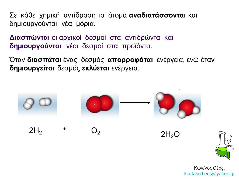 Σε κάθε χημική αντίδραση τα άτομα αναδιατάσσονται και δημιουργούνται νέα μόρια. Διασπώνται οι αρχικοί δεσμοί στα αντιδρώντα και δημιουργούνται νέοι δε