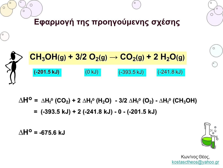 Κων/νος Θέος, kostasctheos@yahoo.gr kostasctheos@yahoo.gr Εφαρμογή της προηγούμενης σχέσης ∆H° = ∆H f o (CO 2 ) + 2 ∆H f o (H 2 O) - 3/2 ∆H f o (O 2 )