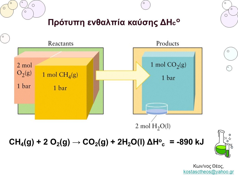 Κων/νος Θέος, kostasctheos@yahoo.gr kostasctheos@yahoo.gr Πρότυπη ενθαλπία καύσης ΔΗ c ° CH 4 (g) + 2 O 2 (g) → CO 2 (g) + 2H 2 O(l) ΔΗ o c = -890 kJ