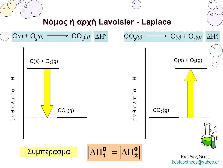 Κων/νος Θέος, kostasctheos@yahoo.gr kostasctheos@yahoo.gr Νόμος ή αρχή Lavoisier - Laplace C(s) + O 2 (g) CO 2 (g) ε ν θ α λ π ί α Η C(s) + O 2 (g) CO