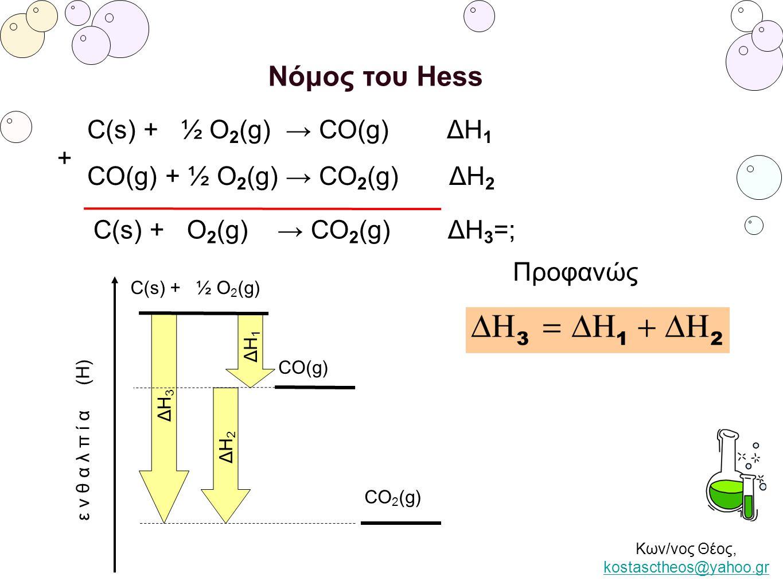 Κων/νος Θέος, kostasctheos@yahoo.gr kostasctheos@yahoo.gr Νόμος του Hess C(s) + ½ O 2 (g) → CO(g) ΔΗ 1 CO(g) + ½ O 2 (g) → CO 2 (g) ΔΗ 2 C(s) + O 2 (g