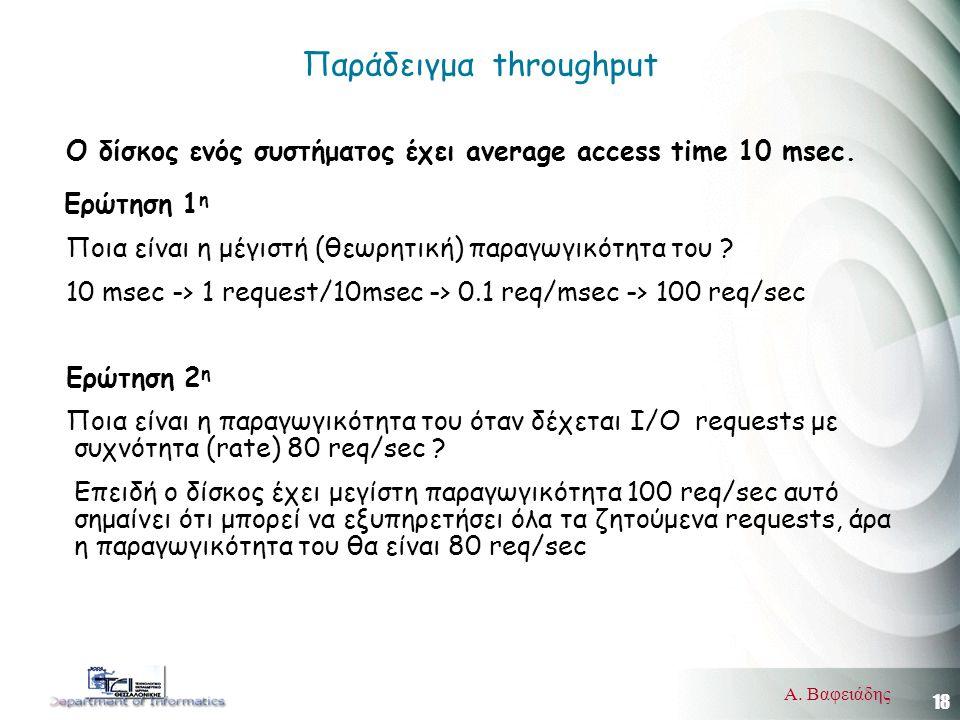 18 Α.Βαφειάδης Παράδειγμα throughput Ο δίσκος ενός συστήματος έχει average access time 10 msec.