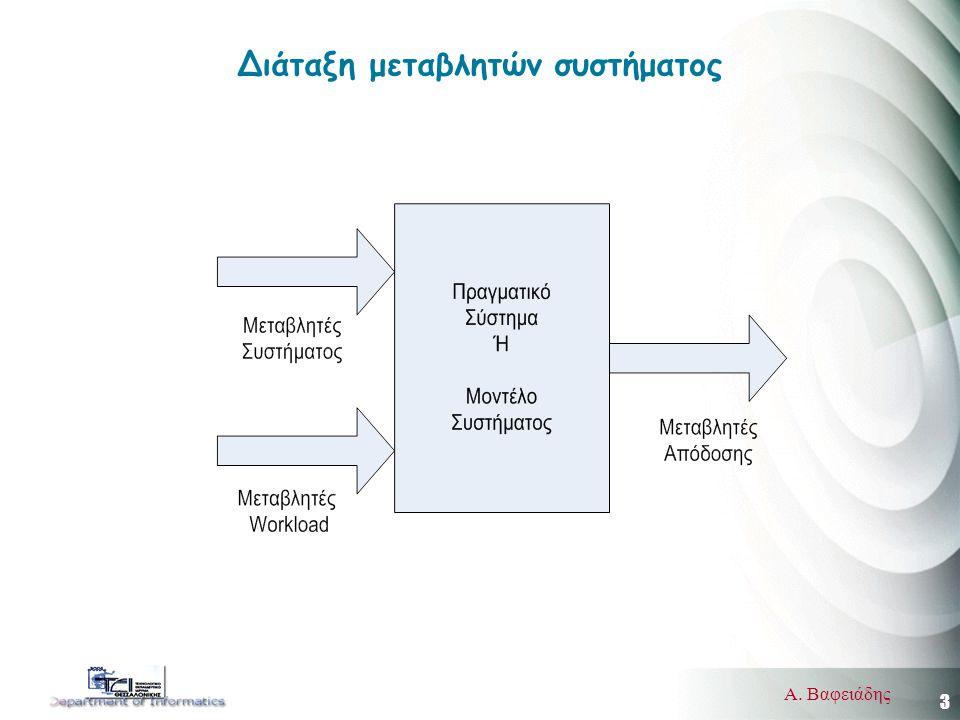 3 Α. Βαφειάδης Διάταξη μεταβλητών συστήματος