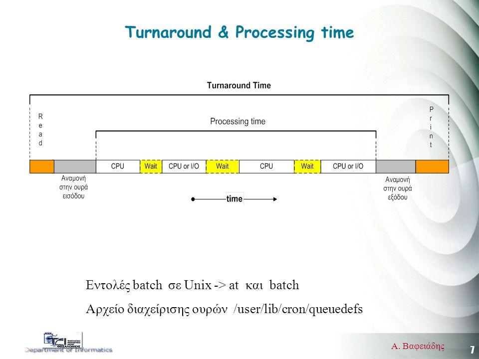 7 Α. Βαφειάδης Turnaround & Processing time Εντολές batch σε Unix -> at και batch Αρχείο διαχείρισης ουρών /user/lib/cron/queuedefs