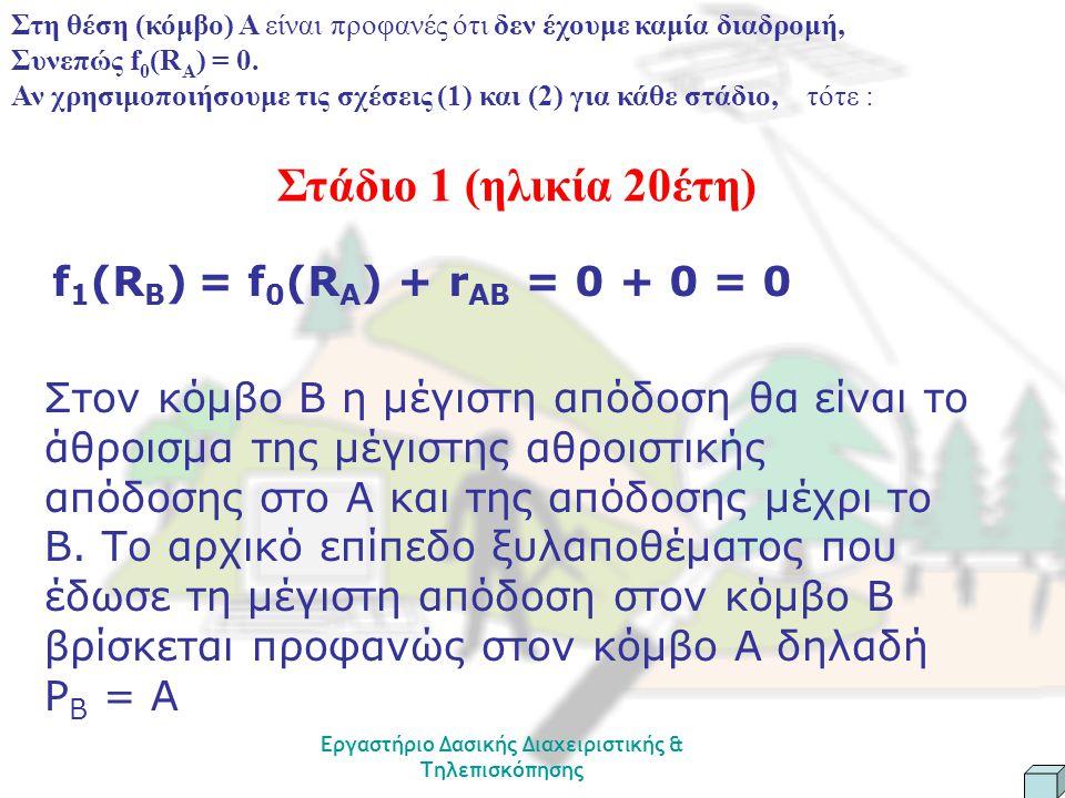 Εργαστήριο Δασικής Διαχειριστικής & Τηλεπισκόπησης Στη θέση (κόμβο) Α είναι προφανές ότι δεν έχουμε καμία διαδρομή, Συνεπώς f 0 (R A ) = 0.
