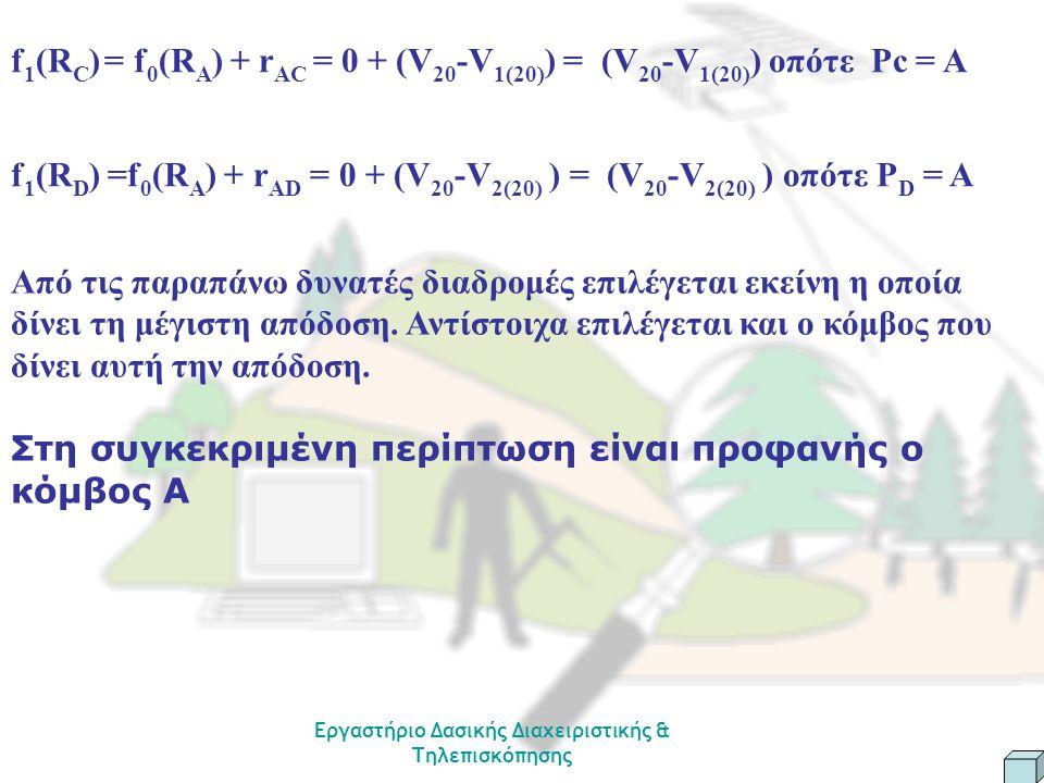 f 1 (R C ) = f 0 (R A ) + r AC = 0 + (V 20 -V 1(20) ) = (V 20 -V 1(20) ) οπότε Pc = A f 1 (R D ) =f 0 (R A ) + r AD = 0 + (V 20 -V 2(20) ) = (V 20 -V 2(20) ) οπότε P D = A Από τις παραπάνω δυνατές διαδρομές επιλέγεται εκείνη η οποία δίνει τη μέγιστη απόδοση.