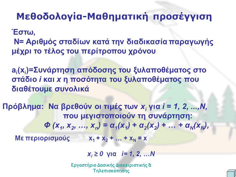 Εργαστήριο Δασικής Διαχειριστικής & Τηλεπισκόπησης Μεθοδολογία-Μαθηματική προσέγγιση Έστω, Ν= Αριθμός σταδίων κατά την διαδικασία παραγωγής μέχρι το τέλος του περίτροπου χρόνου a i (x i )=Συνάρτηση απόδοσης του ξυλαποθέματος στο στάδιο i και x η ποσότητα του ξυλαποθέματος που διαθέτουμε συνολικά Πρόβλημα: Να βρεθούν οι τιμές των x i για i = 1, 2,...,Ν, που μεγιστοποιούν τη συνάρτηση: Φ (x 1, x 2, …, x n ) = α 1 (x 1 ) + α 2 (x 2 ) + … + α Ν (x N ), Με περιορισμούς x 1 + x 2 + … + x N = x x i ≥ 0 για i= 1, 2, …N