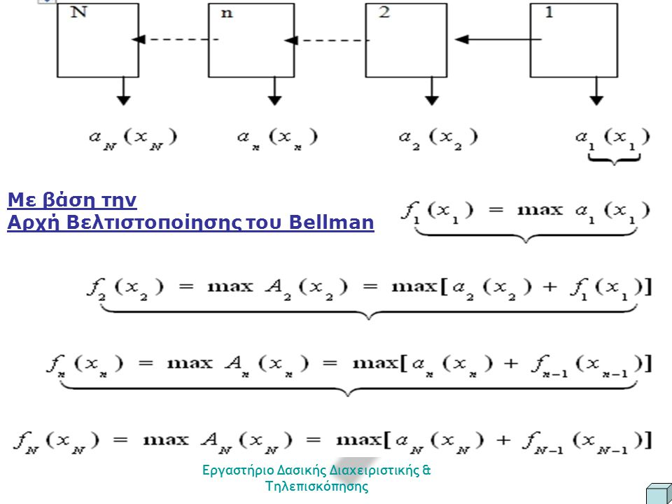 Εργαστήριο Δασικής Διαχειριστικής & Τηλεπισκόπησης Με βάση την Αρχή Βελτιστοποίησης του Bellman