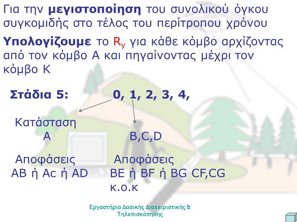 Εργαστήριο Δασικής Διαχειριστικής & Τηλεπισκόπησης Για την μεγιστοποίηση του συνολικού όγκου συγκομιδής στο τέλος του περίτροπου χρόνου Υπολογίζουμε το R y για κάθε κόμβο αρχίζοντας από τον κόμβο Α και πηγαίνοντας μέχρι τον κόμβο Κ Στάδια 5: 0, 1, 2, 3, 4, Κατάσταση Α Αποφάσεις ΑΒ ή Ac ή AD B,C,D Αποφάσεις BE ή BF ή BG CF,CG κ.ο.κ