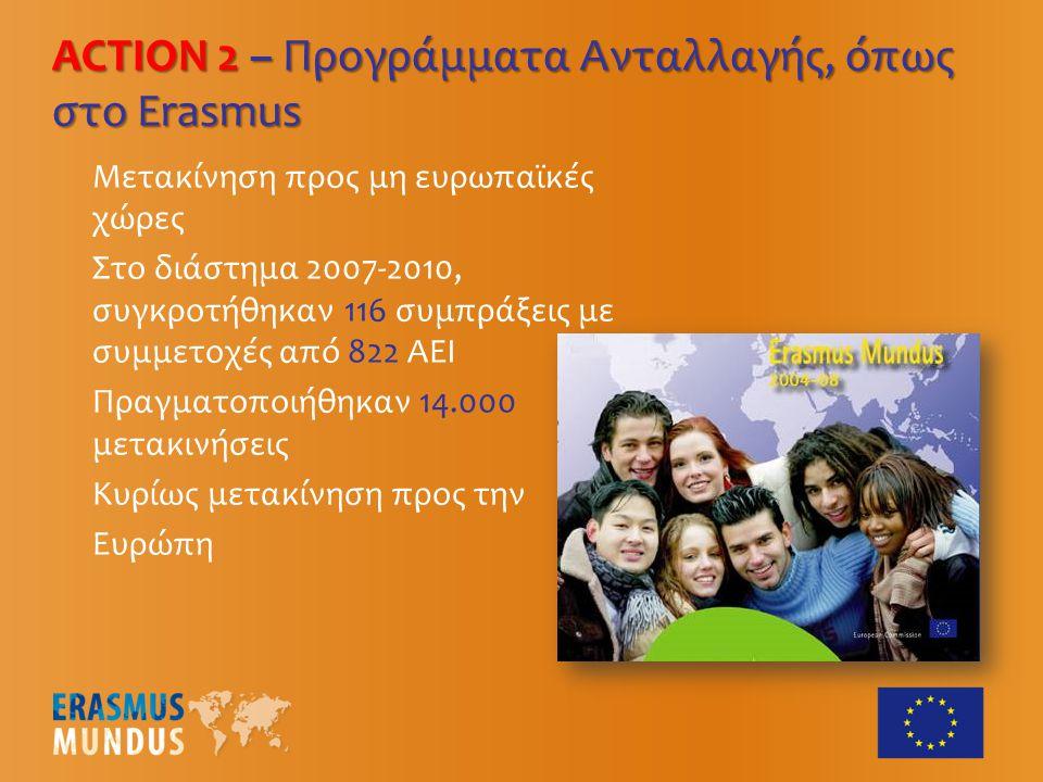 Μετακίνηση προς μη ευρωπαϊκές χώρες Στο διάστημα 2007-2010, συγκροτήθηκαν 116 συμπράξεις με συμμετοχές από 822 ΑΕΙ Πραγματοποιήθηκαν 14.000 μετακινήσε