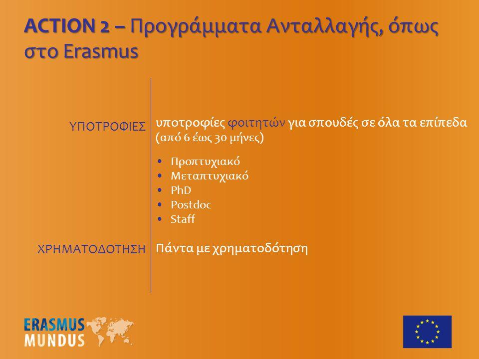 ΥΠΟΤΡΟΦΙΕΣ ACTION 2 – Προγράμματα Ανταλλαγής, όπως στο Erasmus Πάντα με χρηματοδότηση υποτροφίες φοιτητών για σπουδές σε όλα τα επίπεδα (από 6 έως 30 μήνες) Προπτυχιακό Μεταπτυχιακό PhD Postdoc Staff ΧΡΗΜΑΤΟΔΟΤΗΣΗ
