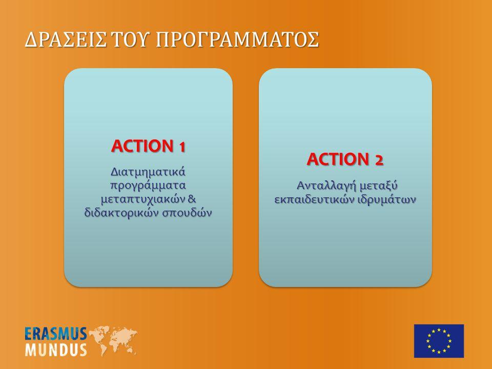 ΔΡΑΣΕΙΣ ΤΟΥ ΠΡΟΓΡΑΜΜΑΤΟΣ ACTION 1 Διατμηματικά προγράμματα μεταπτυχιακών & διδακτορικών σπουδών ACTION 2 Ανταλλαγή μεταξύ εκπαιδευτικών ιδρυμάτων Ανταλλαγή μεταξύ εκπαιδευτικών ιδρυμάτων