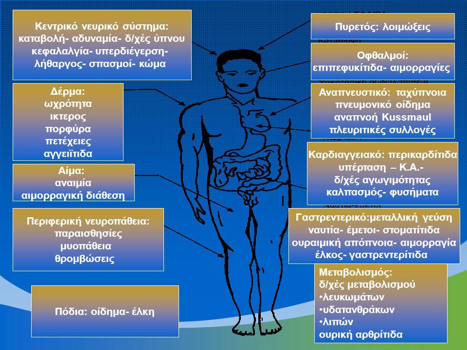 Κεντρικό νευρικό σύστημα: καταβολή- αδυναμία- δ/χές ύπνου κεφαλαλγία- υπερδιέγερση- λήθαργος- σπασμοί- κώμα Δέρμα: ωχρότητα ικτερος πορφύρα πετέχειες