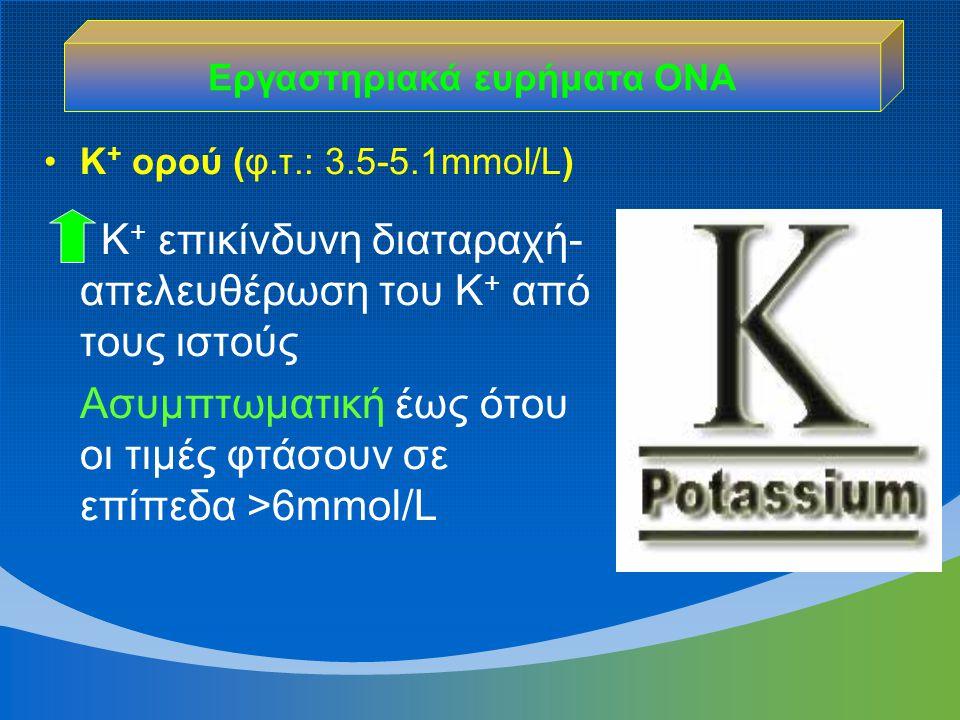 Κ + ορού (φ.τ.: 3.5-5.1mmol/L) Κ + επικίνδυνη διαταραχή- απελευθέρωση του Κ + από τους ιστούς Ασυμπτωματική έως ότου οι τιμές φτάσουν σε επίπεδα >6mmo