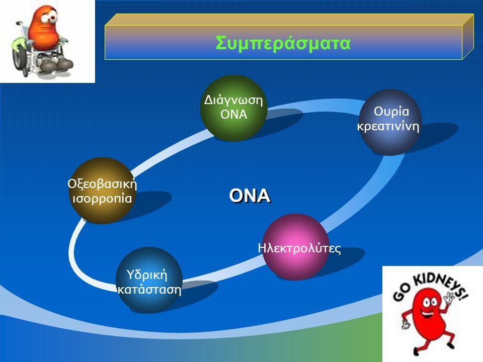 Οξεοβασική ισορροπία Διάγνωση ΟΝΑ Ουρία κρεατινίνη Ηλεκτρολύτες Υδρική κατάσταση ΟΝΑ Συμπεράσματα