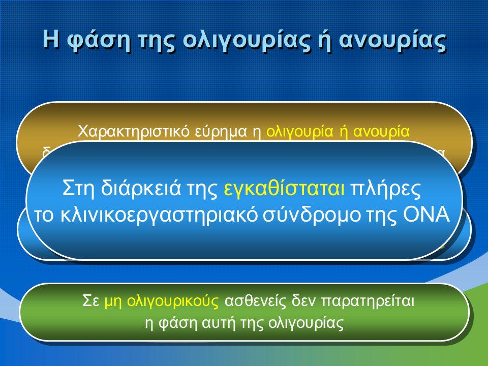 Η φάση της ολιγουρίας ή ανουρίας Χαρακτηριστικό εύρημα η ολιγουρία ή ανουρία δεν υποχωρεί μετά την άρση του υπεύθυνου παράγοντα Χαρακτηριστικό εύρημα