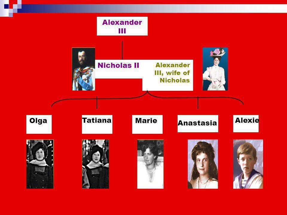 Alexander III Nicholas II OlgaMarie Alexander III, wife of Nicholas Tatiana Anastasia Alexie