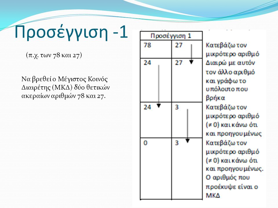 Προσέγγιση -1 Να βρεθεί ο Μέγιστος Κοινός Διαιρέτης (ΜΚΔ) δύο θετικών ακεραίων αριθμών 78 και 27. (π.χ. των 78 και 27)