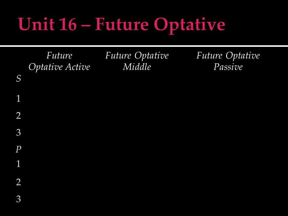 S Future Optative Active Future Optative Middle Future Optative Passive P 1 2 3