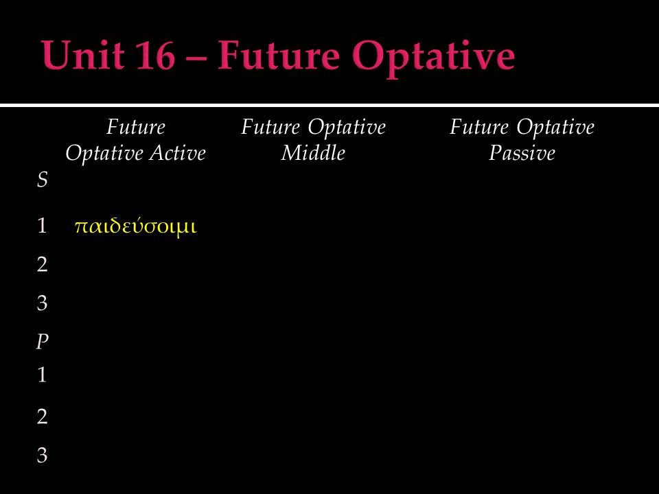 S Future Optative Active Future Optative Middle Future Optative Passive 1παιδεύσοιμι 2 3 P 1 2 3
