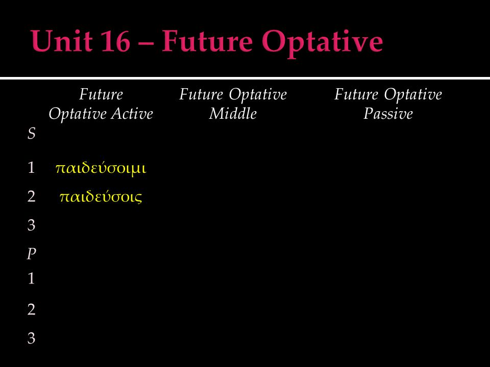 S Future Optative Active Future Optative Middle Future Optative Passive 1παιδεύσοιμι 2παιδεύσοις 3 P 1 2 3