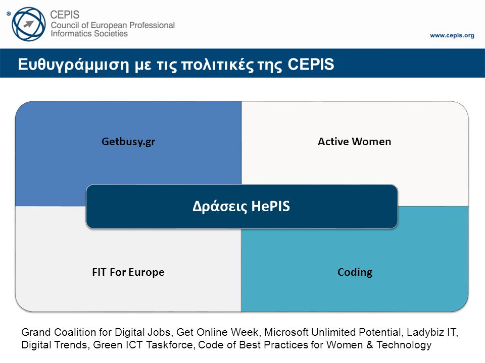 Getbusy.grActive Women FIT For EuropeCoding Δράσεις HePIS Ευθυγράμμιση με τις πολιτικές της CEPIS Grand Coalition for Digital Jobs, Get Online Week, Microsoft Unlimited Potential, Ladybiz IT, Digital Trends, Green ICT Taskforce, Code of Best Practices for Women & Technology